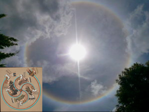 The Sundog is the rainbow gone Full Circle -- also called the Sunbow or Whirling Rainbow.